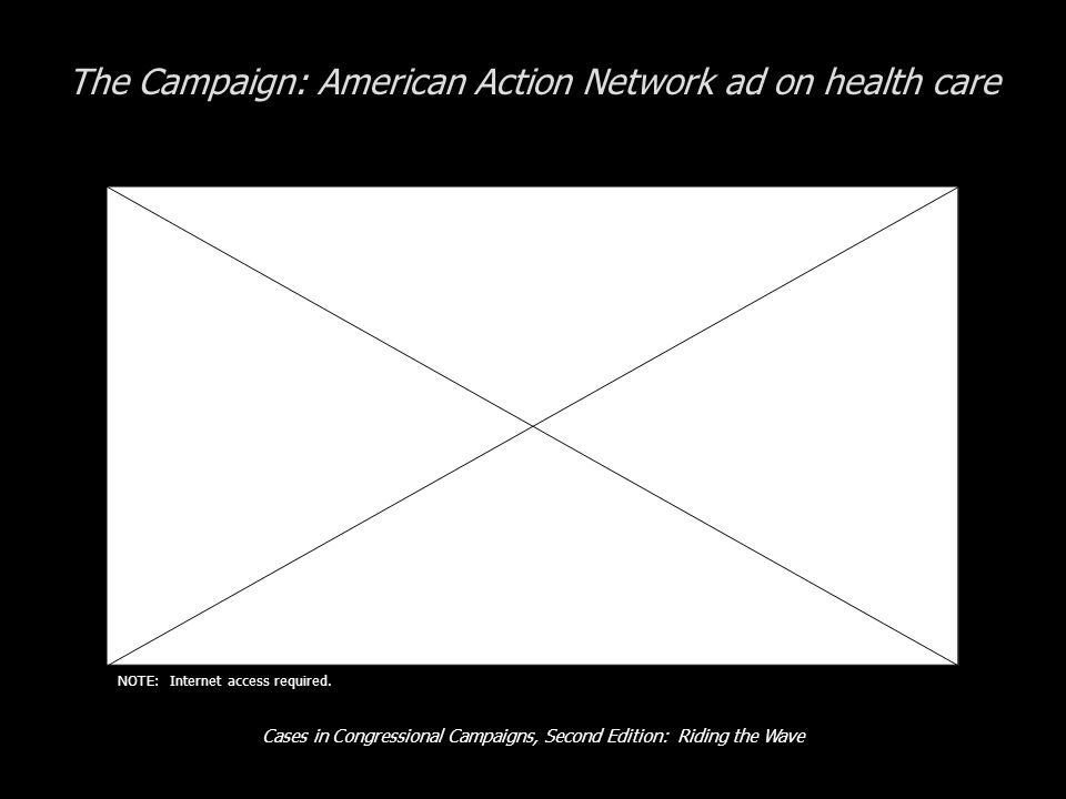 Cases in Congressional Campaigns, Second Edition: Riding the Wave The Campaign: American Action Network ad on health care NOTE: Internet access required.