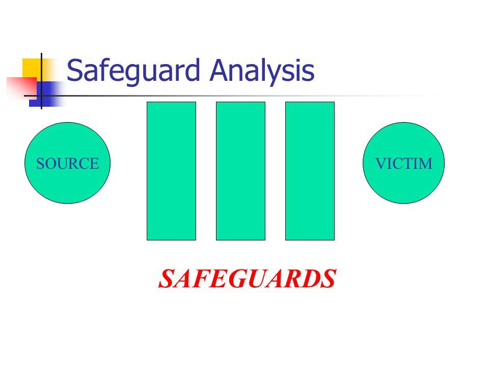 Safeguard Analysis SOURCEVICTIM SAFEGUARDS