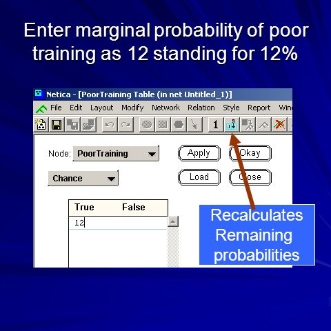 Enter marginal probability of poor training as 12 standing for 12% Recalculates Remaining probabilities