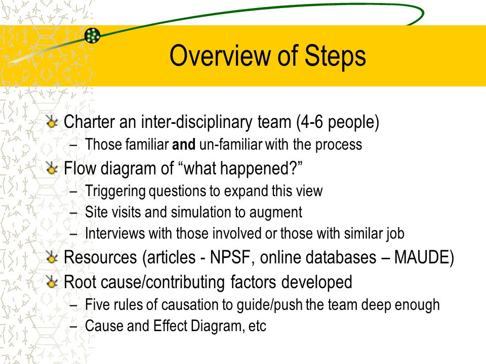 "Overview of Steps Charter an inter-disciplinary team (4-6 people) –Those familiar and un-familiar with the process Flow diagram of ""what happened?"" –T"