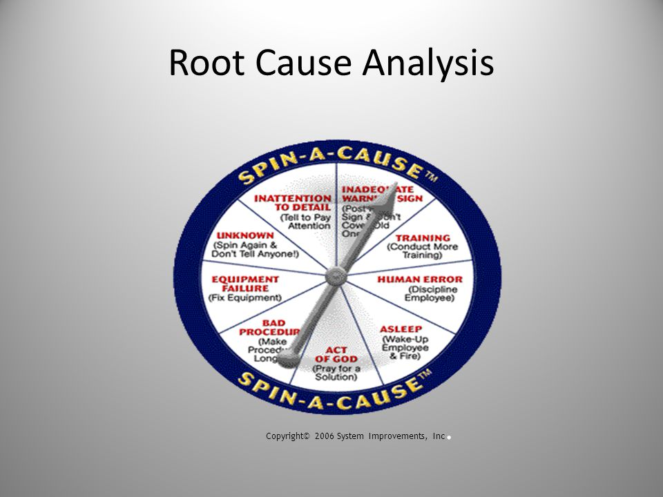 Root Cause Analysis Copyright© 2006 System Improvements, Inc.
