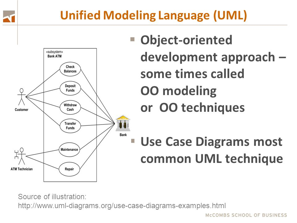Unified Modeling Language (UML)  Object-oriented development approach – some times called OO modeling or OO techniques  Use Case Diagrams most commo