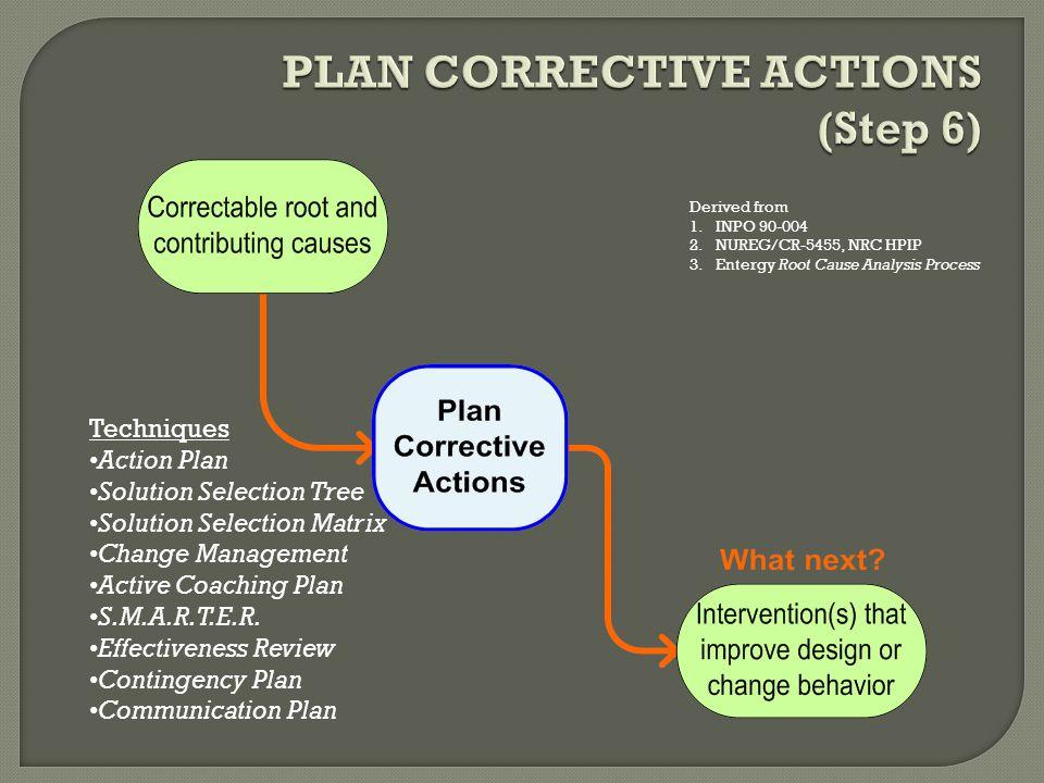 Techniques Action Plan Solution Selection Tree Solution Selection Matrix Change Management Active Coaching Plan S.M.A.R.T.E.R.