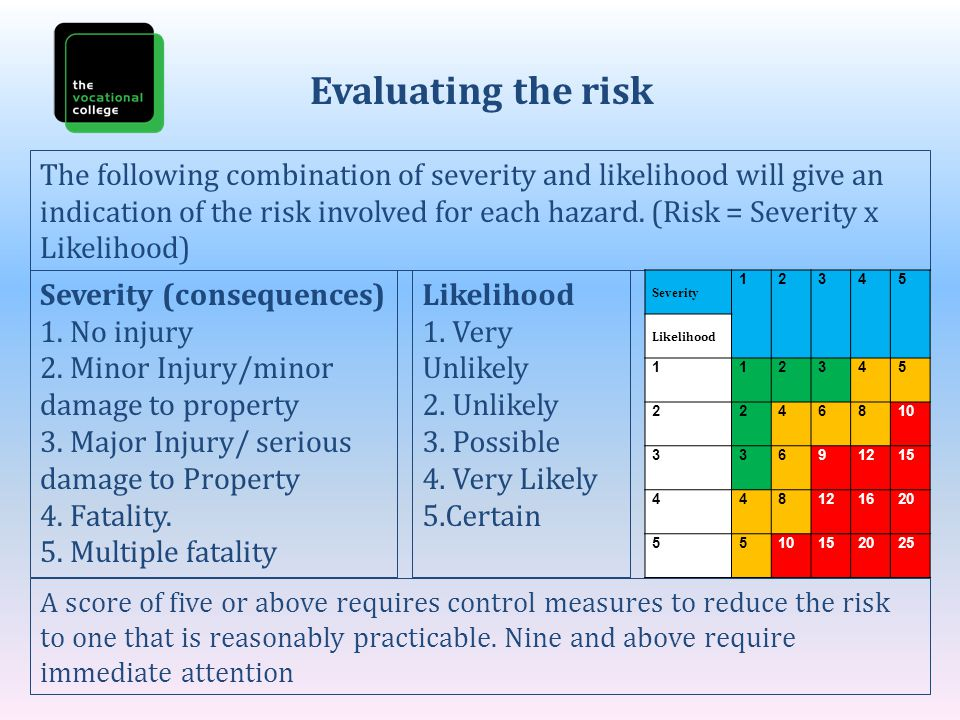 Evaluating the risk The following combination of severity and likelihood will give an indication of the risk involved for each hazard. (Risk = Severit