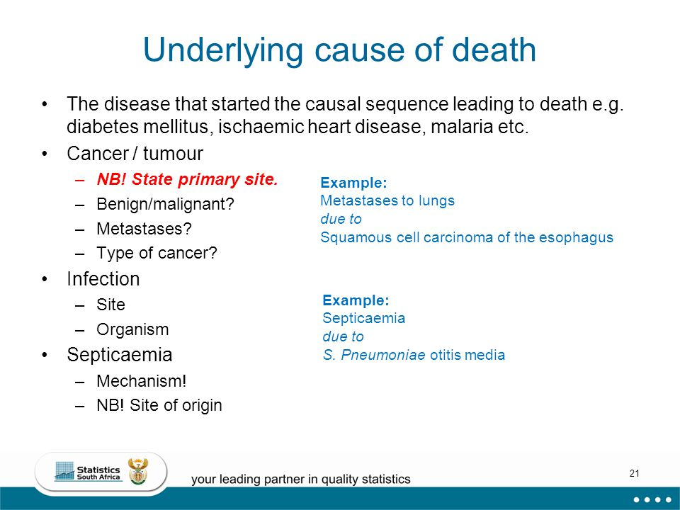 21 Underlying cause of death The disease that started the causal sequence leading to death e.g.