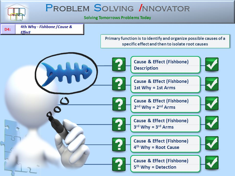 P roblem S olving I nnovator Solving Tomorrows Problems Today Primary function is to identify and organize possible causes of a specific effect and then to isolate root causes Cause & Effect (Fishbone) 1st Why = 1st Arms Cause & Effect (Fishbone) 1st Why = 1st Arms Cause & Effect (Fishbone) 2 nd Why = 2 nd Arms Cause & Effect (Fishbone) 2 nd Why = 2 nd Arms Cause & Effect (Fishbone) 3 rd Why = 3 rd Arms Cause & Effect (Fishbone) 3 rd Why = 3 rd Arms Cause & Effect (Fishbone) Description Cause & Effect (Fishbone) Description Cause & Effect (Fishbone) 4 th Why = Root Cause Cause & Effect (Fishbone) 4 th Why = Root Cause Cause & Effect (Fishbone) 5 th Why = Detection Cause & Effect (Fishbone) 5 th Why = Detection