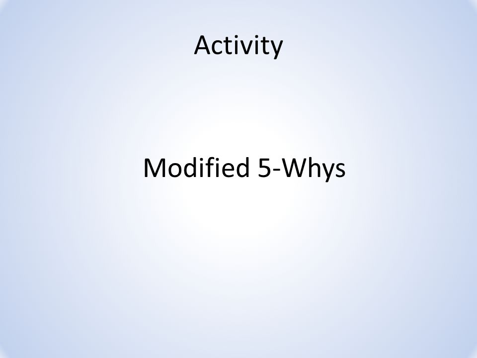 Activity Modified 5-Whys
