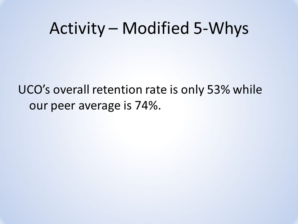 Activity – Modified 5-Whys UCO's overall retention rate is only 53% while our peer average is 74%.
