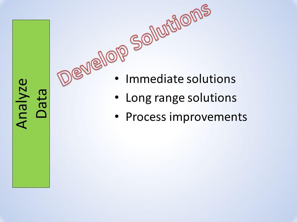 Immediate solutions Long range solutions Process improvements Analyze Data