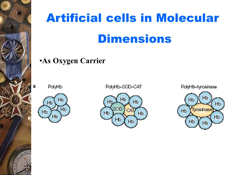 Artificial cells in Molecular Dimensions As Oxygen Carrier