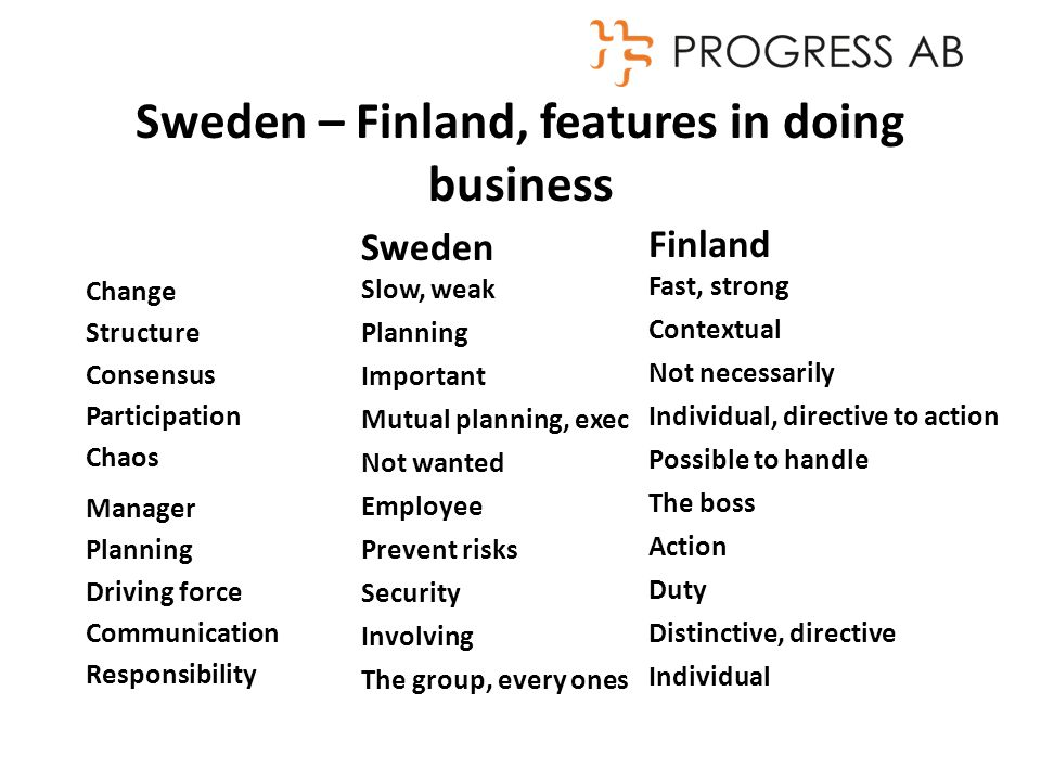 Language Swedes in Västerbotten do not speak Finnish Business language English OK Swedes appreciate if You try to speak in Swedish Swedes used to communicate in foreign influenced Swedish with many type of accents A Saying in Sweden about Finns: Better they speak their good Swedish than a bad English! You can always change to English when coming to important business topics