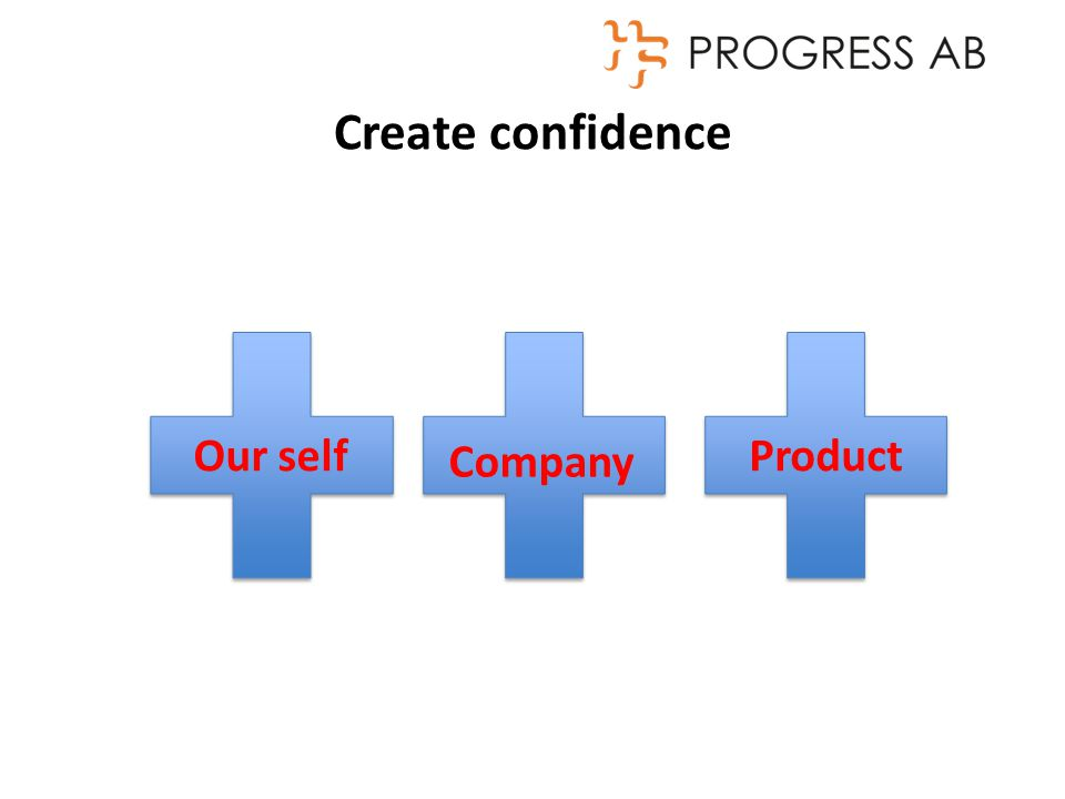 Create confidence Our self Product Company