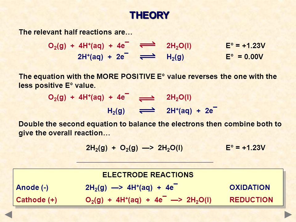 THEORY The relevant half reactions are… O 2 (g) + 4H + (aq) + 4e¯ 2H 2 O(l)E° = +1.23V 2H + (aq) + 2e¯ H 2 (g) E° = 0.00V The equation with the MORE P