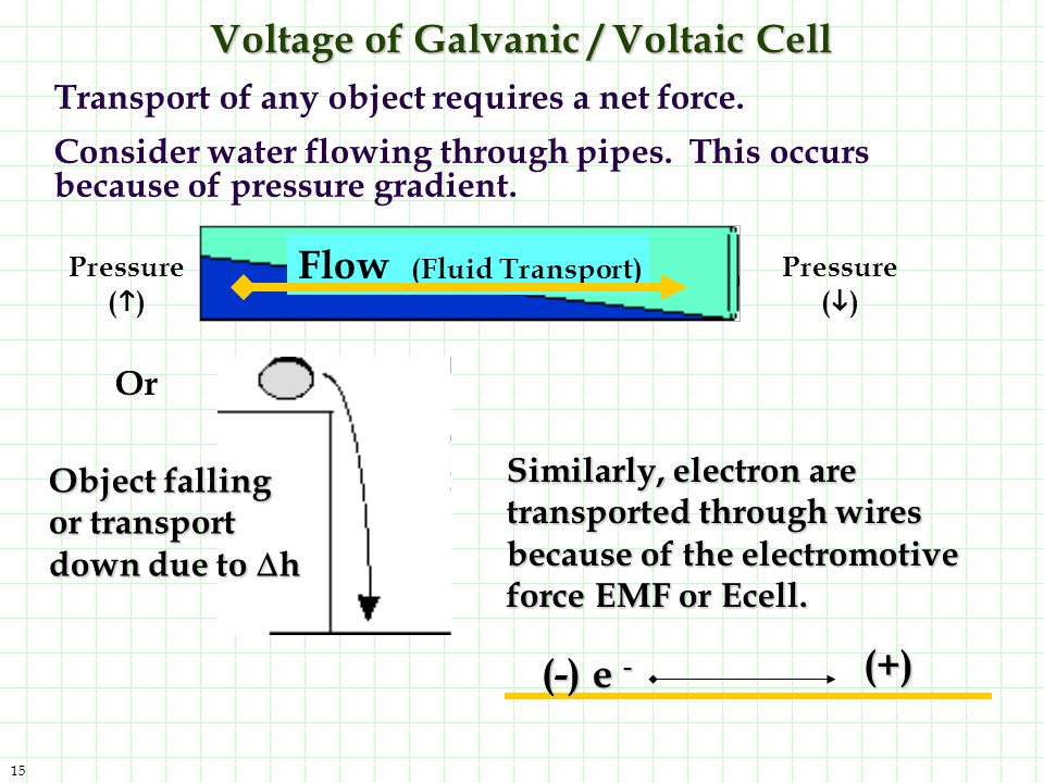 15 Voltage of Galvanic / Voltaic Cell Transport of any object requires a net force. Consider water flowing through pipes. This occurs because of press