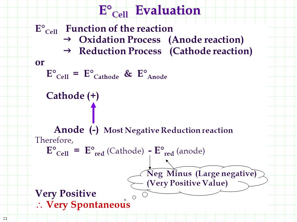 21 E° Cell Evaluation E° Cell Function of the reaction  Oxidation Process (Anode reaction)  Reduction Process (Cathode reaction) or E° Cell = E° Cat