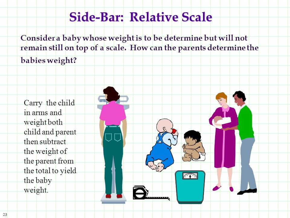 23 Side-Bar: Relative Scale Consider a baby whose weight is to be determine but will not remain still on top of a scale. How can the parents determine