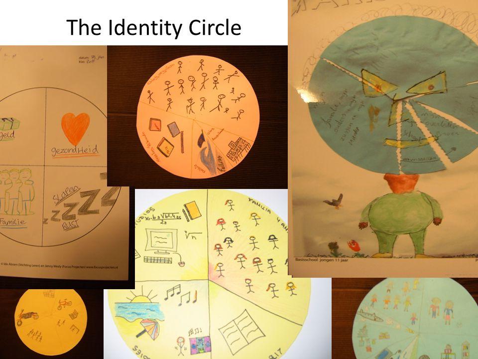 The Identity Circle