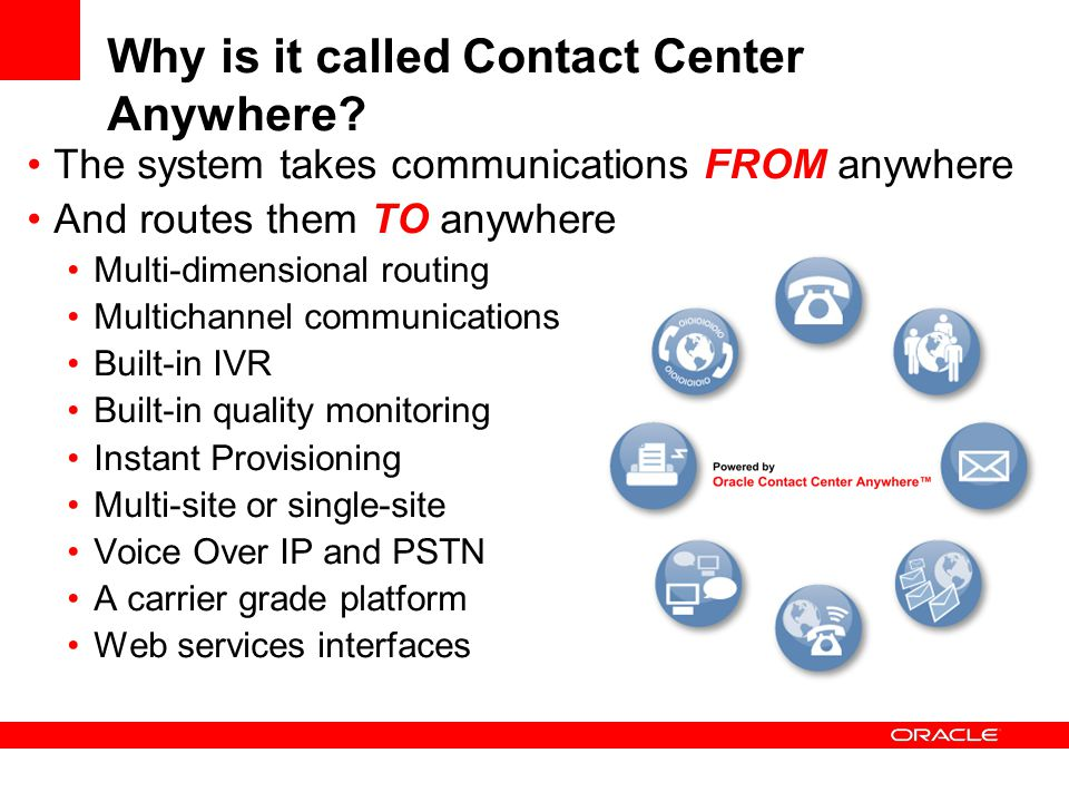 Why is it called Contact Center Anywhere? The system takes communications FROM anywhere And routes them TO anywhere Multi-dimensional routing Multicha