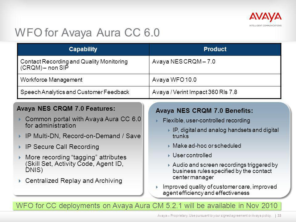 Avaya – Proprietary. Use pursuant to your signed agreement or Avaya policy.33 WFO for Avaya Aura CC 6.0 Avaya NES CRQM 7.0 Features:  Common portal w