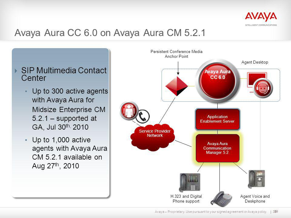Avaya – Proprietary. Use pursuant to your signed agreement or Avaya policy.39 Avaya Aura CC 6.0 on Avaya Aura CM 5.2.1  SIP Multimedia Contact Center