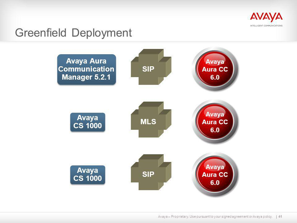 Avaya – Proprietary. Use pursuant to your signed agreement or Avaya policy.41 Greenfield Deployment