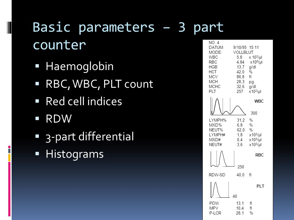 Basic parameters – 3 part counter  Haemoglobin  RBC, WBC, PLT count  Red cell indices  RDW  3-part differential  Histograms NO. 4 DATUM:9/10/951