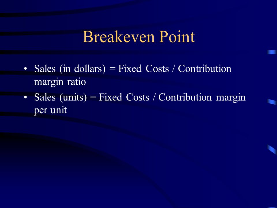 Cost or Revenue ($) Quantity Produced Break-Even Diagram