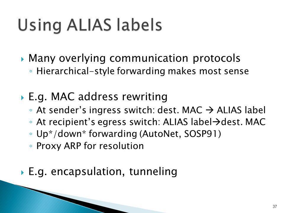  Many overlying communication protocols ◦ Hierarchical-style forwarding makes most sense  E.g.