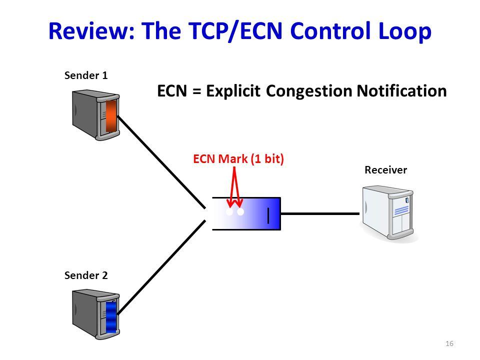 Review: The TCP/ECN Control Loop 16 Sender 1 Sender 2 Receiver ECN Mark (1 bit) ECN = Explicit Congestion Notification