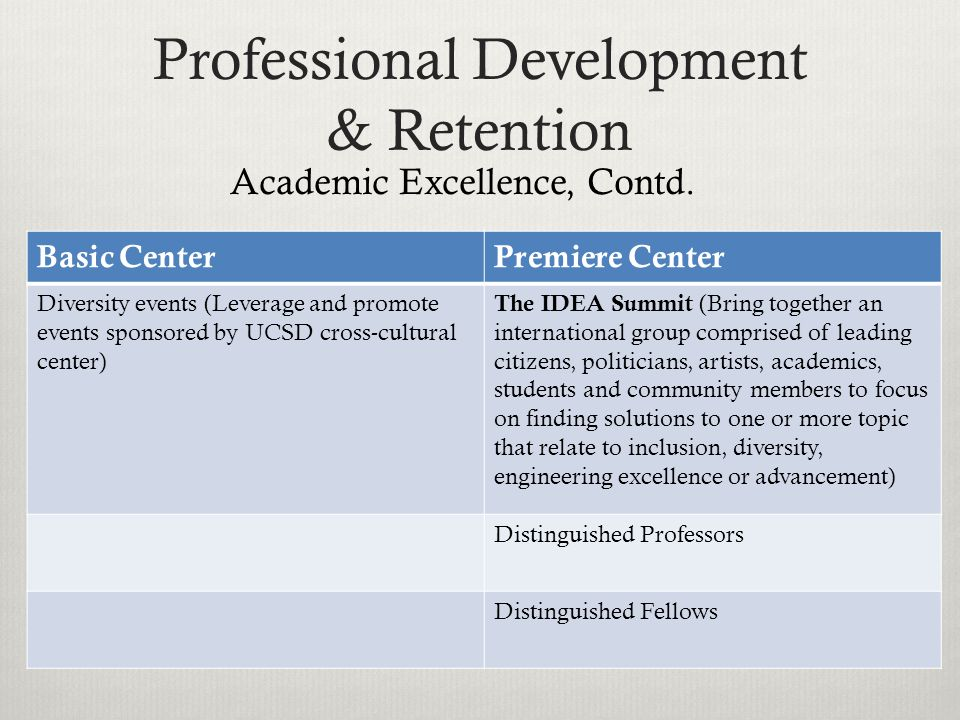 Professional Development & Retention Basic CenterPremiere Center Diversity events (Leverage and promote events sponsored by UCSD cross-cultural center