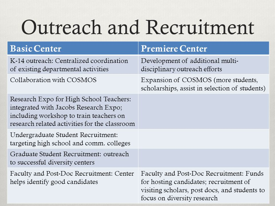 Outreach and Recruitment Basic CenterPremiere Center K-14 outreach: Centralized coordination of existing departmental activities Development of additi