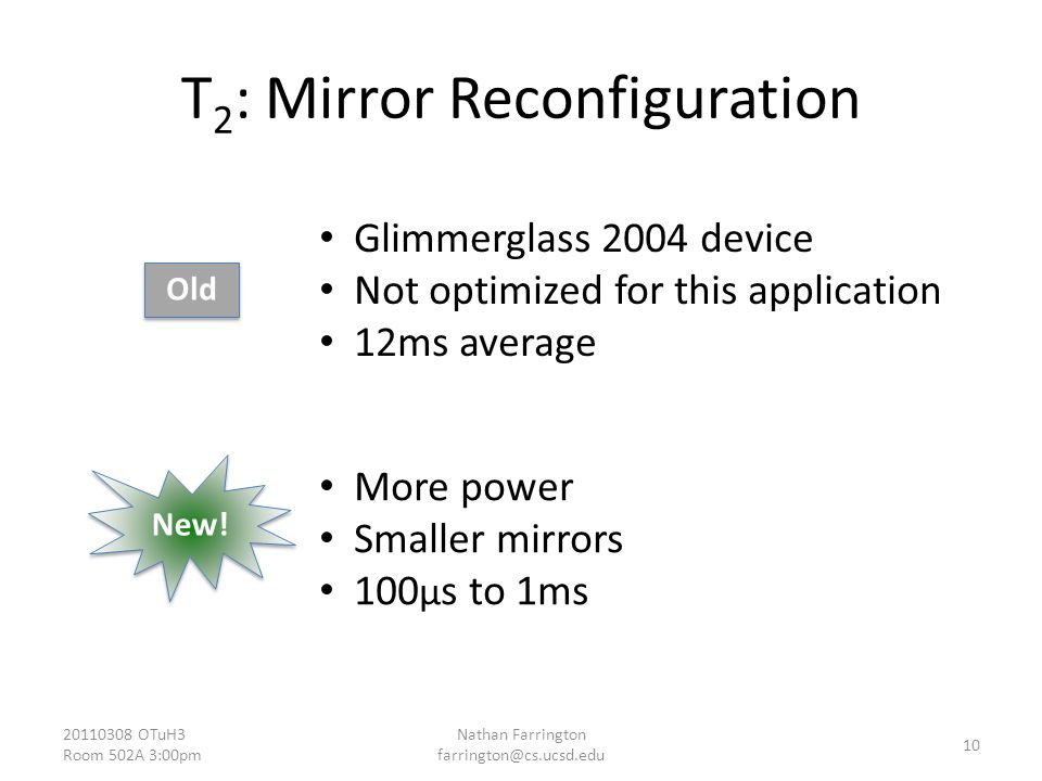 T 2 : Mirror Reconfiguration OTuH3 Room 502A 3:00pm Nathan Farrington 10 New.