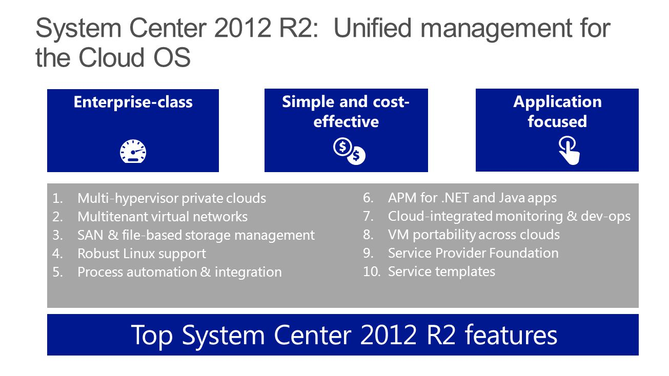 System Center 2012 R2: Unified management for the Cloud OS 1.Multi-hypervisor private clouds 2.Multitenant virtual networks 3.SAN & file-based storage management 4.Robust Linux support 5.Process automation & integration 6.APM for.NET and Java apps 7.Cloud-integrated monitoring & dev-ops 8.VM portability across clouds 9.Service Provider Foundation 10.Service templates Enterprise-class Simple and cost- effective Application focused