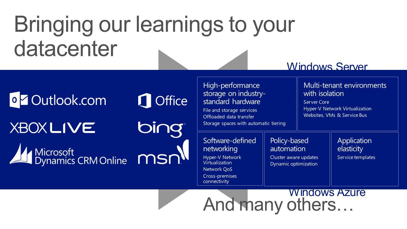 Windows IT Pro magazine