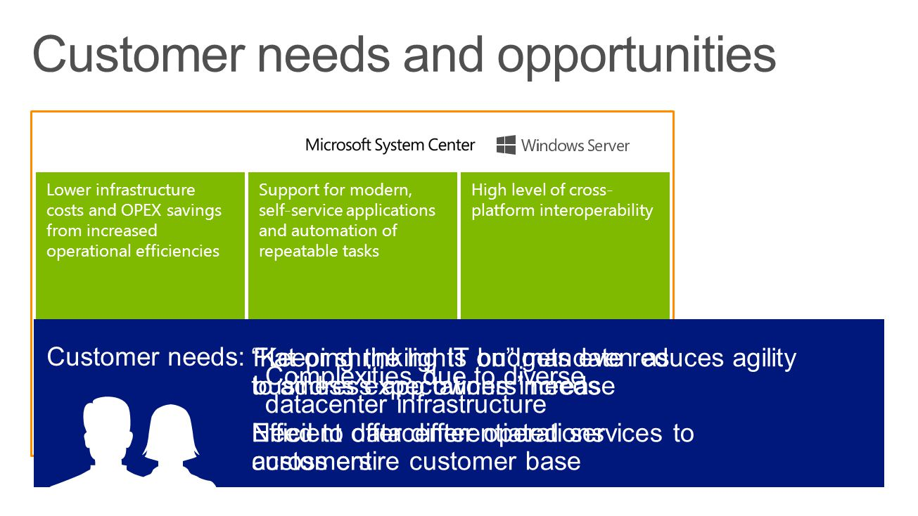 Datacenter solution with lower infrastructure costs and OPEX savings from increased operational efficiencies. Datacenter solution with support for mod