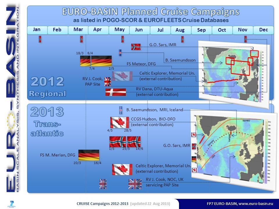 FP7 EURO-BASIN, www.euro-basin.eu Jan Feb MarAprMay Jun Jul AugSepOct NovDec Celtic Explorer, Memorial Un.