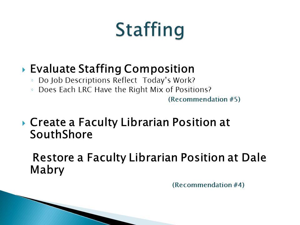 Cohort Institution Comparison FTE Students per Librarian *Includes Santa Fe, Palm Beach, Valencia and Broward Community College; SPC and HCC *