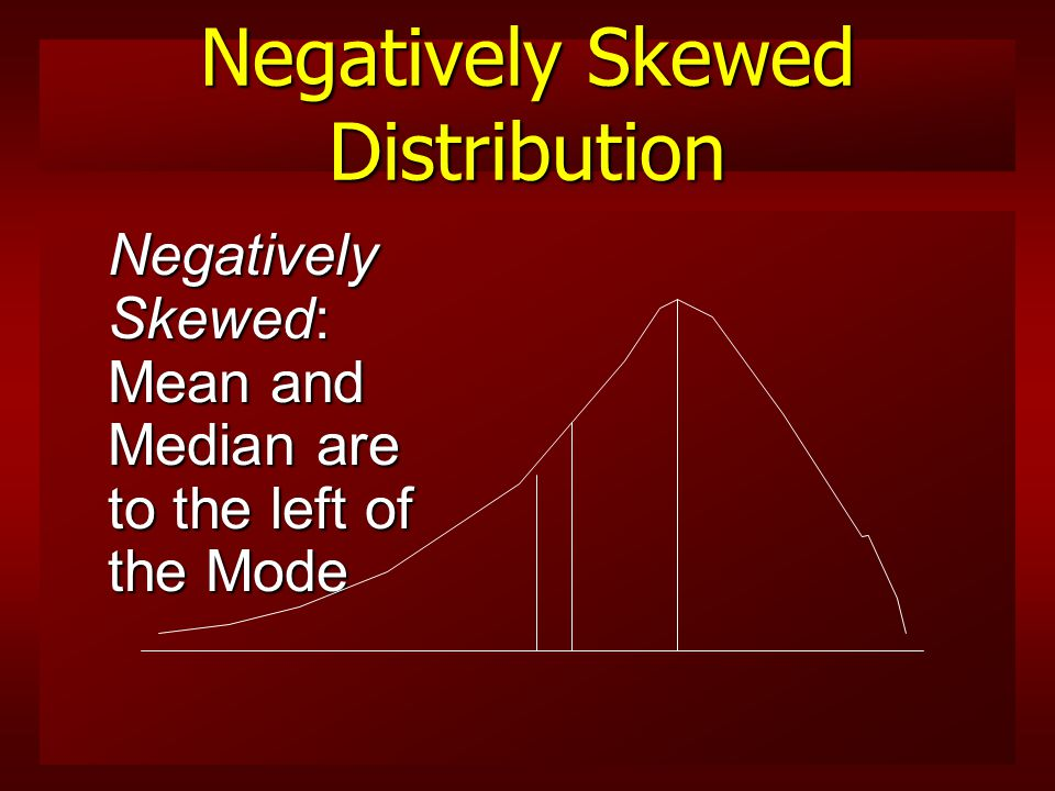 Positively Skewed Distribution Positively skewed: Mean and Median are to the right of the Mode
