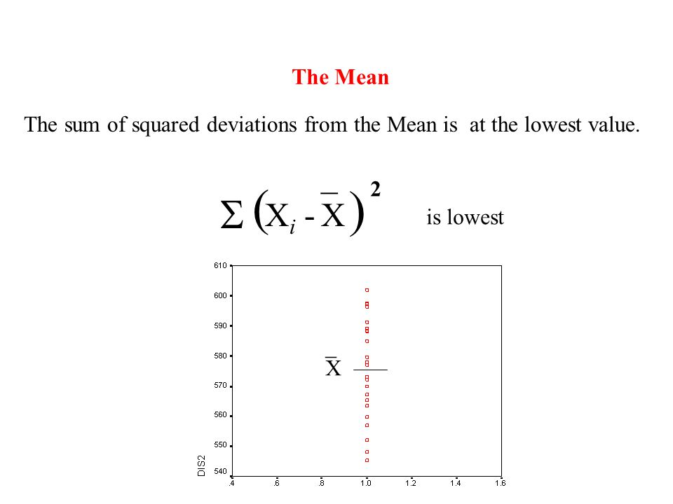 The Mean The sum of squared deviations from the Mean is at the lowest value.