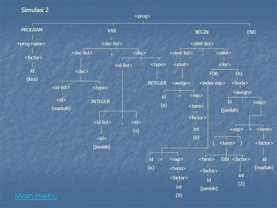 Simulasi 3 Program Contoh; Var L,M : INTEGER BEGIN FOR L := 1 TO 5 DO BEGIN FOR M := 1 TO L DO READ(cuba) END END StartMain Menu