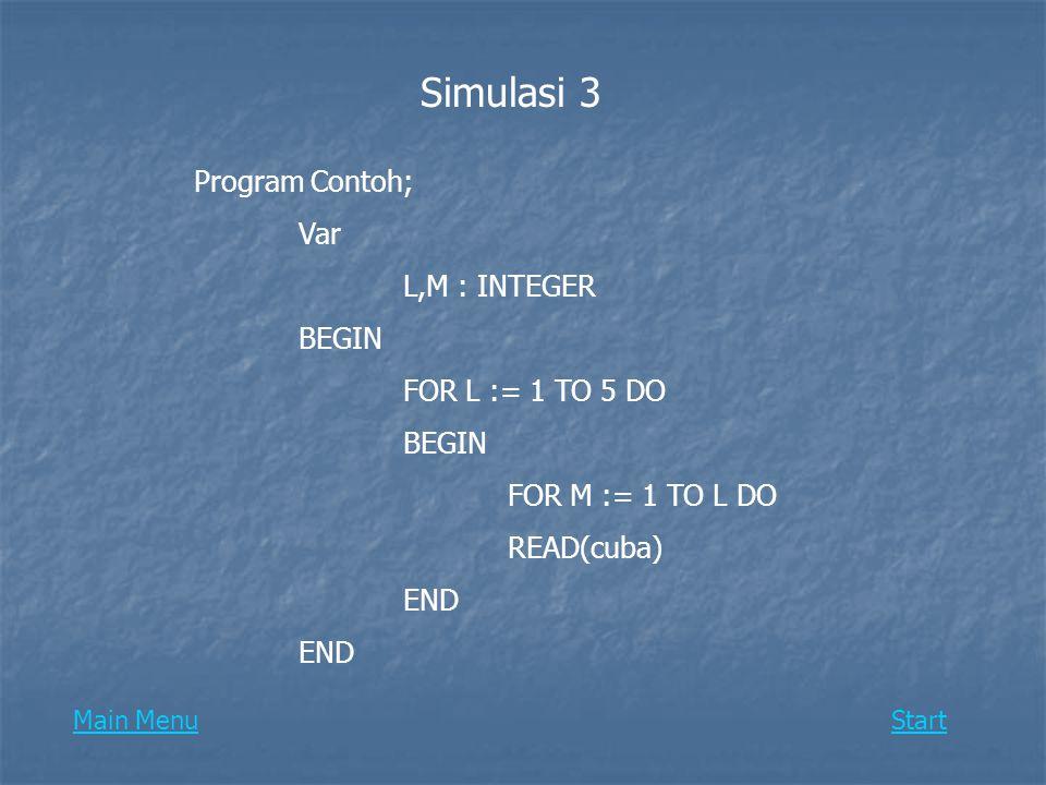 PROGRAM Id VAR BEGIN END {Contoh} int {L} Id {M} INTEGER FORDO idTO {L} int {5} int {1} FORDO idTO int {L} {M} READ() id {Cuba} Simulasi 3 Main menu