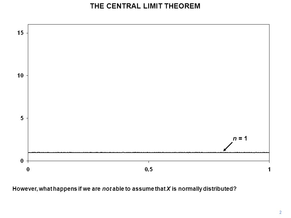 2 THE CENTRAL LIMIT THEOREM However, what happens if we are not able to assume that X is normally distributed.