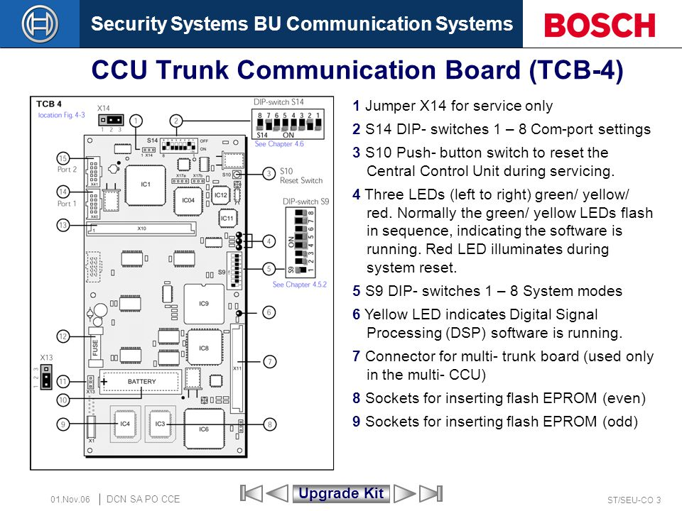 Security Systems BU Communication Systems ST/SEU-CO 4 DCN SA PO CCE 01.Nov.06 CCU Trunk Communication Board (TCB-4) 10 SRAM back- up battery 3.6 V (life- time 5 years min.) 11 Jumper X13 Battery back up 12 Fuse 3.15 amp (delayed) 13 Connector for multi- trunk board (used only in the multi- CCU) 14 Serial RS232 Port 1 15 Serial RS232 Port 2 Upgrade Kit