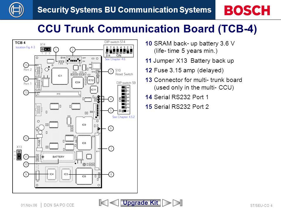 Security Systems BU Communication Systems ST/SEU-CO 15 DCN SA PO CCE 01.Nov.06 1.