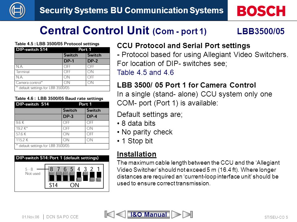 Security Systems BU Communication Systems ST/SEU-CO 6 DCN SA PO CCE 01.Nov.06 TCB-4 DIP Switch Settings (default) I&O Manual