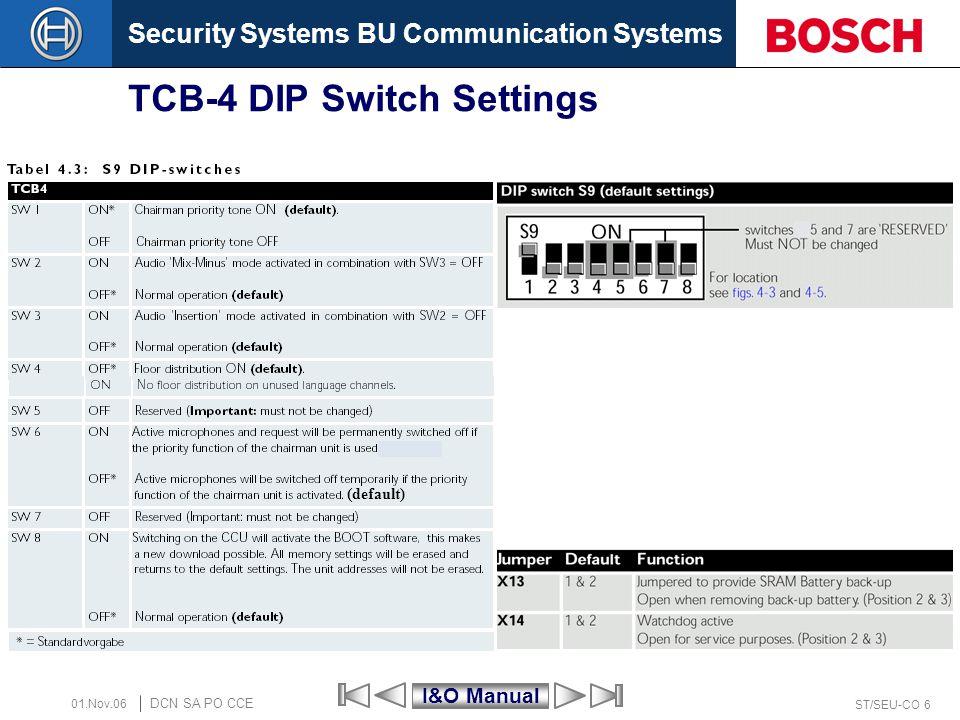 Security Systems BU Communication Systems ST/SEU-CO 7 DCN SA PO CCE 01.Nov.06 Central Control Unit (Audio I/O)LBB3500/05 1.