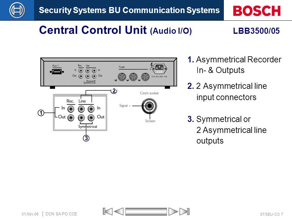 Security Systems BU Communication Systems ST/SEU-CO 18 DCN SA PO CCE 01.Nov.06 Audio Media Interface LBB3508/00 (Audio outputs Levels)  4 Asymmetrical audio outputNom.