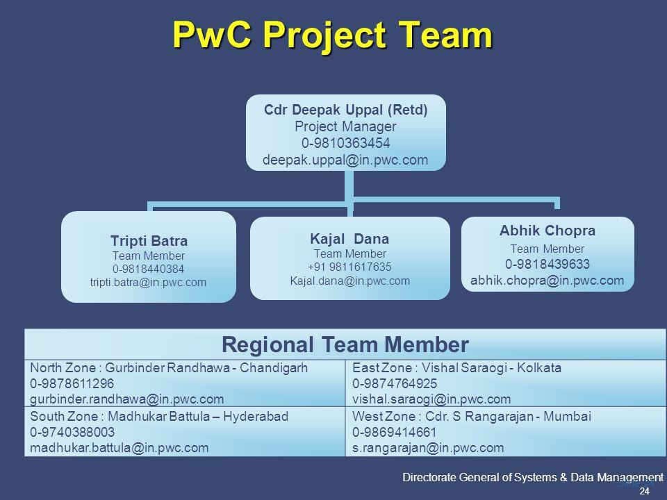 PricewaterhouseCoopers Directorate General of Systems & Data Management 24 Slide 24 PwC Project Team Regional Team Member North Zone : Gurbinder Randh