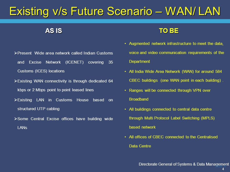 PricewaterhouseCoopers Directorate General of Systems & Data Management 4 Slide 4 Existing v/s Future Scenario – WAN/ LAN  Present Wide area network