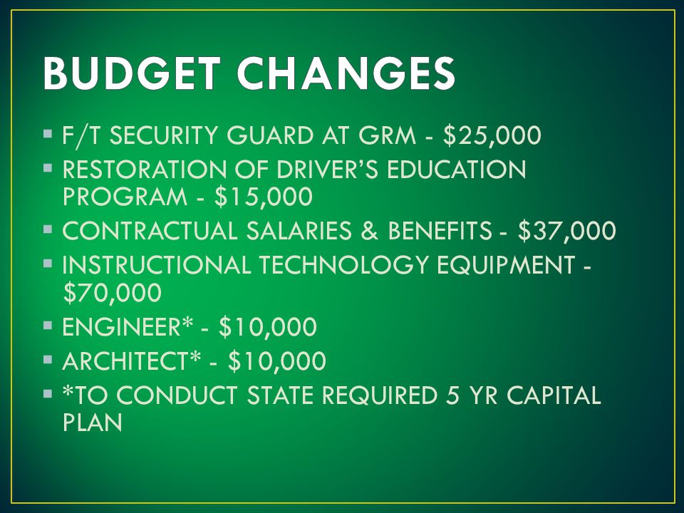  F/T SECURITY GUARD AT GRM - $25,000  RESTORATION OF DRIVER'S EDUCATION PROGRAM - $15,000  CONTRACTUAL SALARIES & BENEFITS - $37,000  INSTRUCTIONAL TECHNOLOGY EQUIPMENT - $70,000  ENGINEER* - $10,000  ARCHITECT* - $10,000  *TO CONDUCT STATE REQUIRED 5 YR CAPITAL PLAN